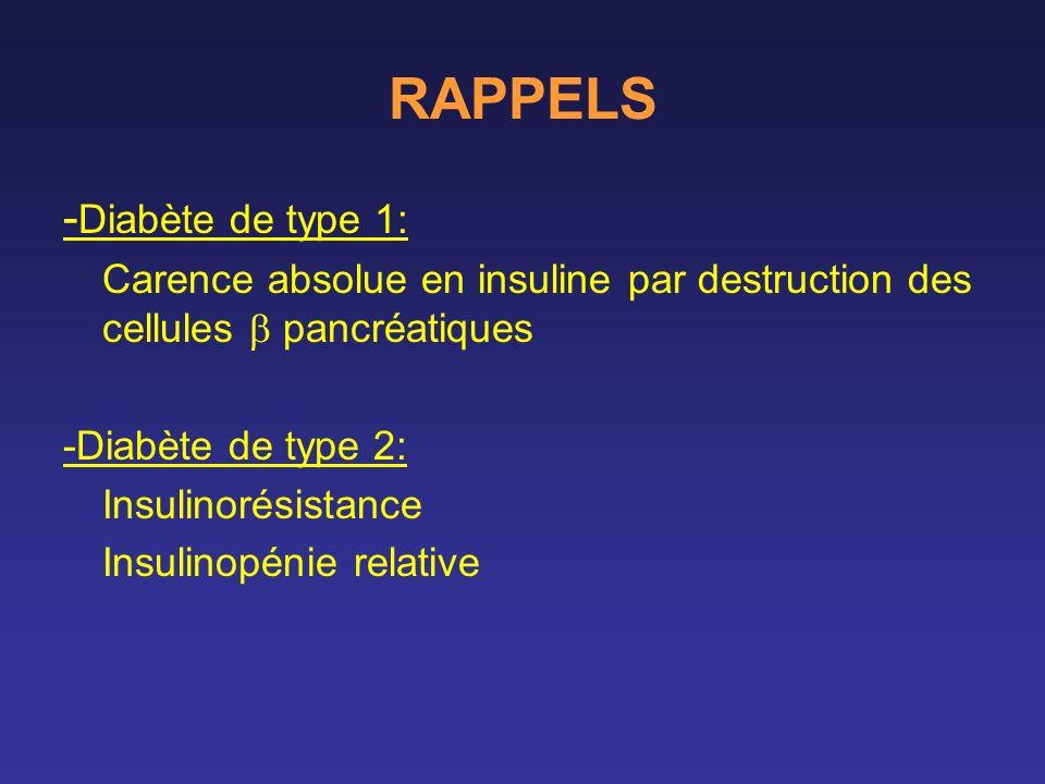 RAPPELS - Diabète de type 1: Carence absolue en insuline par destruction des cellules pancréatiques -Diabète de type 2: Insulinorésistance Insulinopén