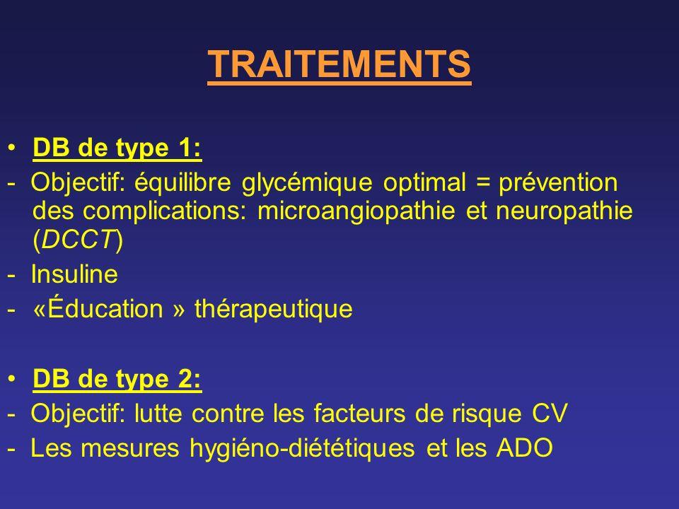 TRAITEMENTS DB de type 1: - Objectif: équilibre glycémique optimal = prévention des complications: microangiopathie et neuropathie (DCCT) - Insuline -