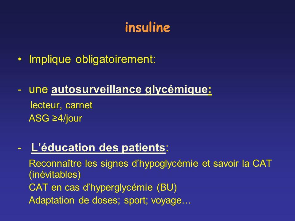 insuline Implique obligatoirement: -une autosurveillance glycémique: lecteur, carnet ASG 4/jour - Léducation des patients: Reconnaître les signes dhyp