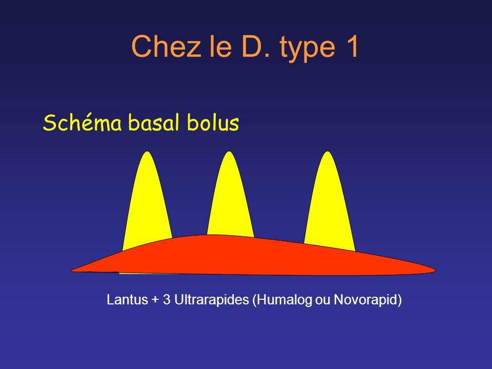 Chez le D. type 1 Schéma basal bolus Lantus + 3 Ultrarapides (Humalog ou Novorapid)