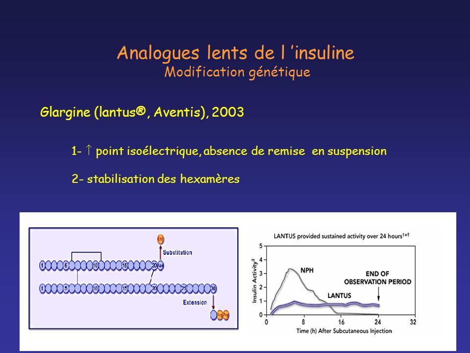 Analogues lents de l insuline Modification génétique Glargine (lantus®, Aventis), 2003 1- point isoélectrique, absence de remise en suspension 2- stab