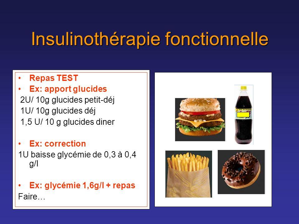 Insulinothérapie fonctionnelle Repas TEST Ex: apport glucides 2U/ 10g glucides petit-déj 1U/ 10g glucides déj 1,5 U/ 10 g glucides diner Ex: correctio
