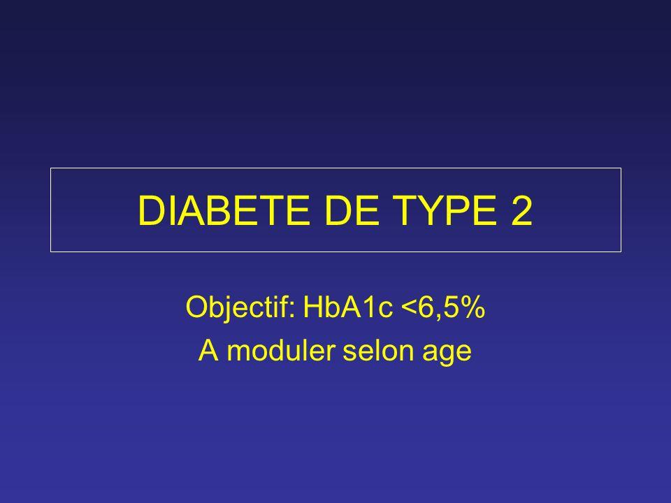 DIABETE DE TYPE 2 Objectif: HbA1c <6,5% A moduler selon age