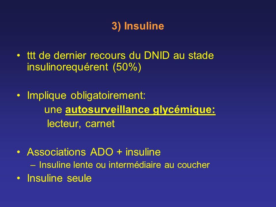 3) Insuline ttt de dernier recours du DNID au stade insulinorequérent (50%) Implique obligatoirement: une autosurveillance glycémique: lecteur, carnet