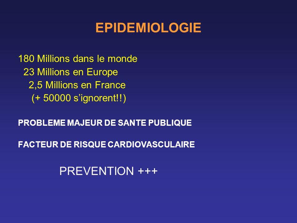 EPIDEMIOLOGIE 180 Millions dans le monde 23 Millions en Europe 2,5 Millions en France (+ 50000 signorent!!) PROBLEME MAJEUR DE SANTE PUBLIQUE FACTEUR