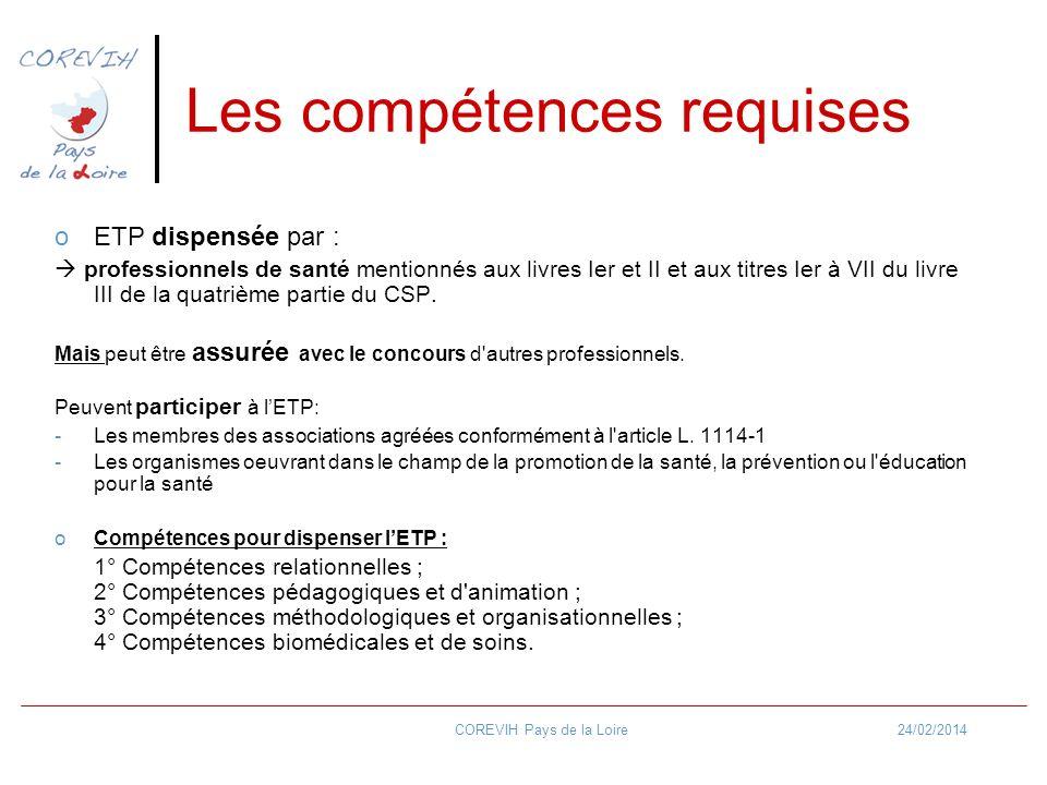 24/02/2014COREVIH Pays de la Loire Les compétences requises oETP dispensée par : professionnels de santé mentionnés aux livres Ier et II et aux titres
