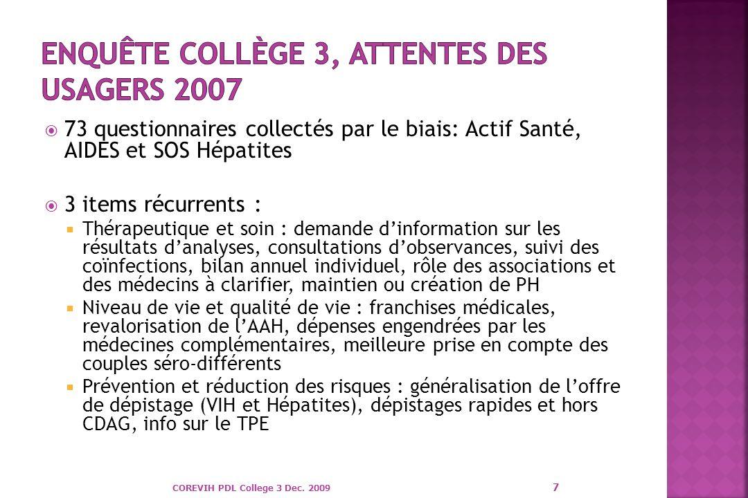 73 questionnaires collectés par le biais: Actif Santé, AIDES et SOS Hépatites 3 items récurrents : Thérapeutique et soin : demande dinformation sur le