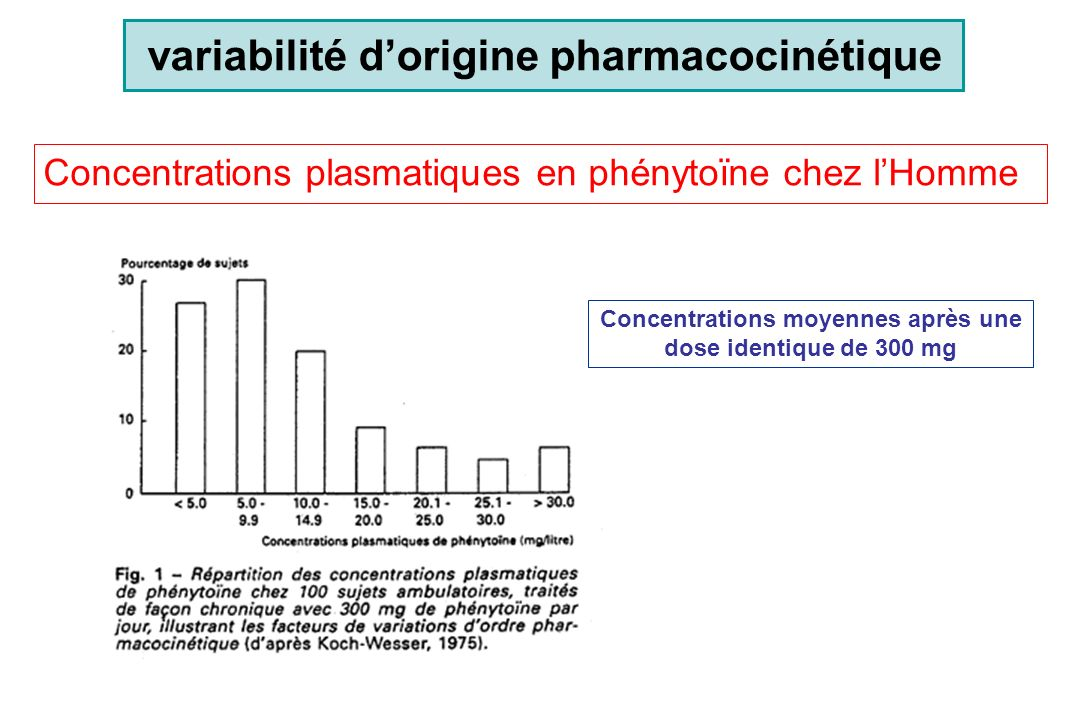 47 In vitro intrinsic clearance Quantification of metabolism –Rate : amount per unit time Michaelis-Menten kinetics