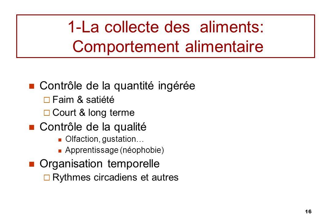 16 1-La collecte des aliments: Comportement alimentaire Contrôle de la quantité ingérée Faim & satiété Court & long terme Contrôle de la qualité Olfac