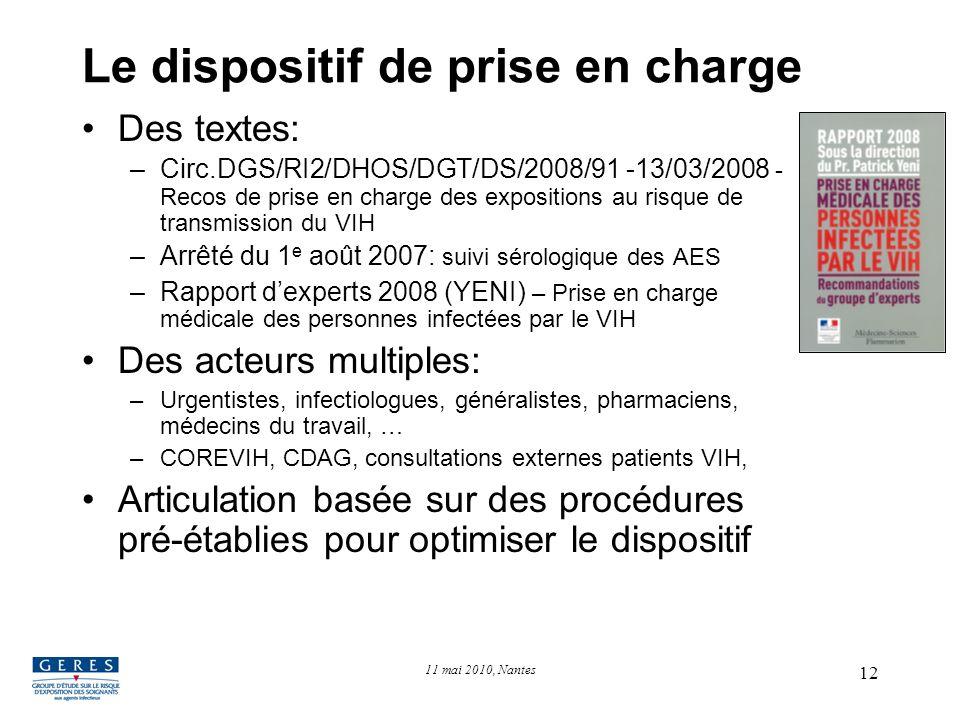 12 Le dispositif de prise en charge Des textes: –Circ.DGS/RI2/DHOS/DGT/DS/2008/91 -13/03/2008 - Recos de prise en charge des expositions au risque de