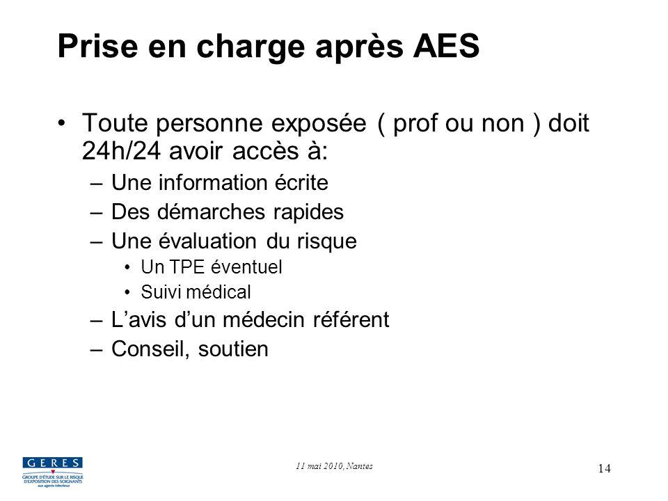 14 Prise en charge après AES Toute personne exposée ( prof ou non ) doit 24h/24 avoir accès à: –Une information écrite –Des démarches rapides –Une éva