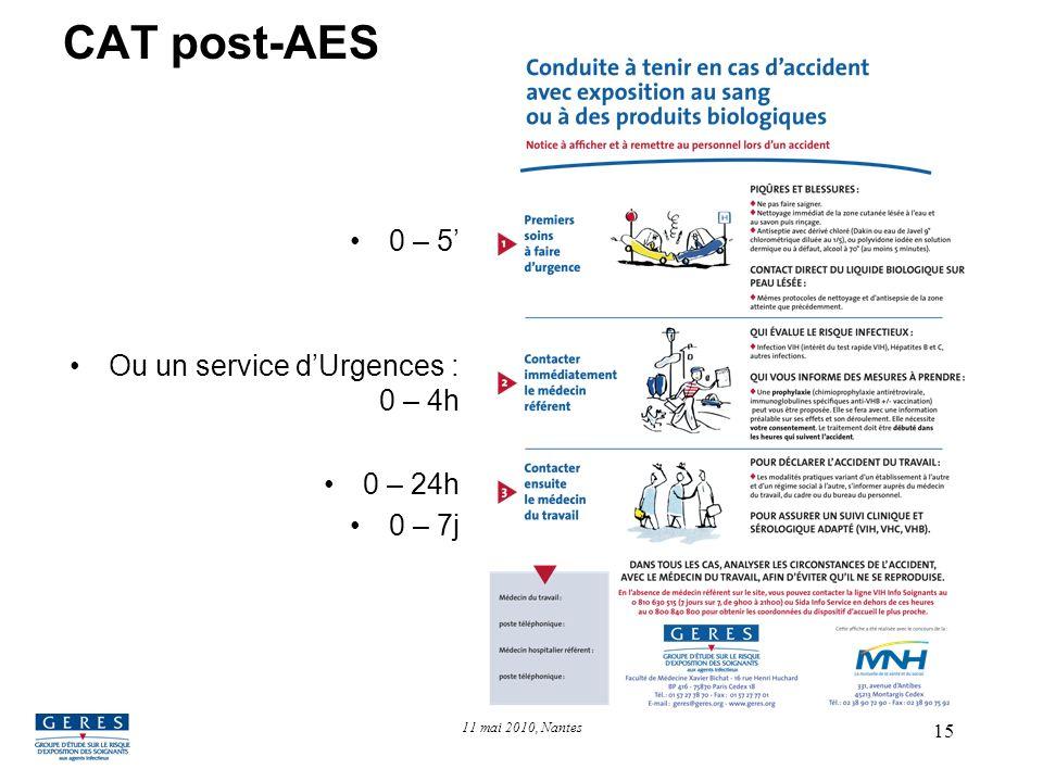 15 CAT post-AES 11 mai 2010, Nantes 0 – 5 Ou un service dUrgences : 0 – 4h 0 – 24h 0 – 7j