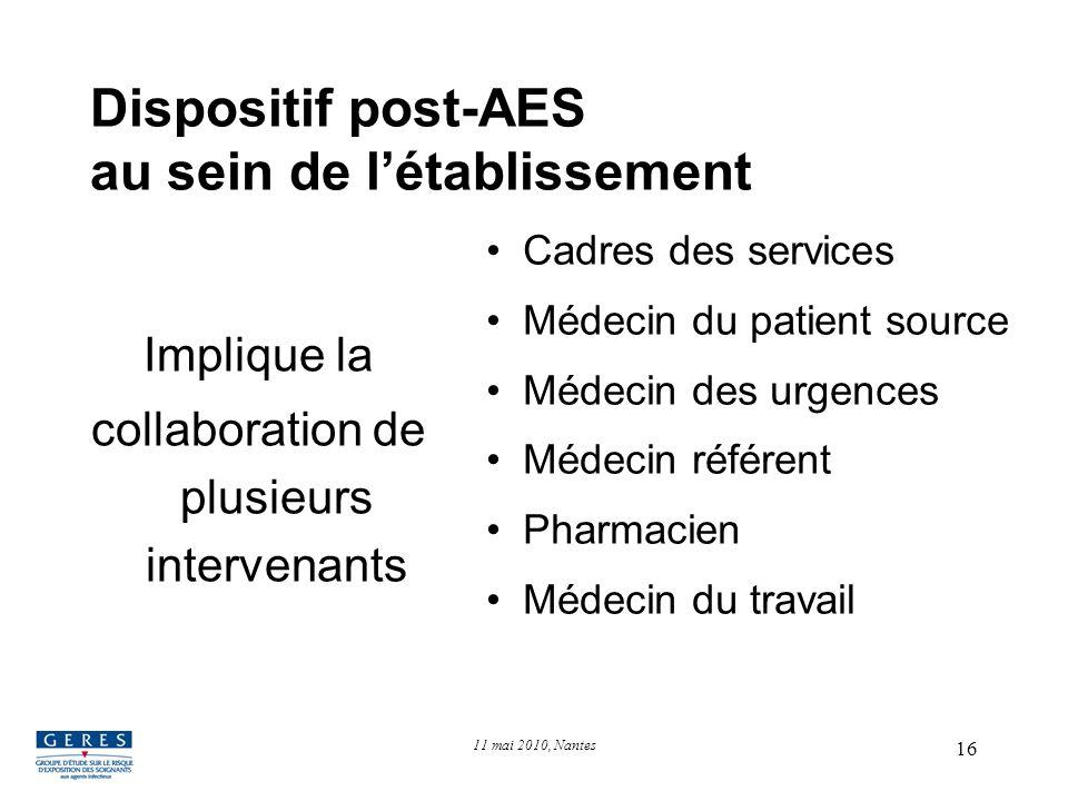 16 Dispositif post-AES au sein de létablissement Implique la collaboration de plusieurs intervenants Cadres des services Médecin du patient source Méd