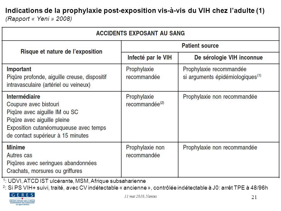 21 Indications de la prophylaxie post-exposition vis-à-vis du VIH chez ladulte (1) (Rapport « Yeni » 2008) 11 mai 2010, Nantes 1 : UDVI, ATCD IST ulcé