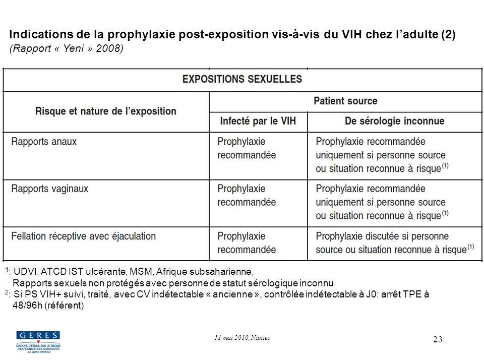 23 11 mai 2010, Nantes 1 : UDVI, ATCD IST ulcérante, MSM, Afrique subsaharienne, Rapports sexuels non protégés avec personne de statut sérologique inc