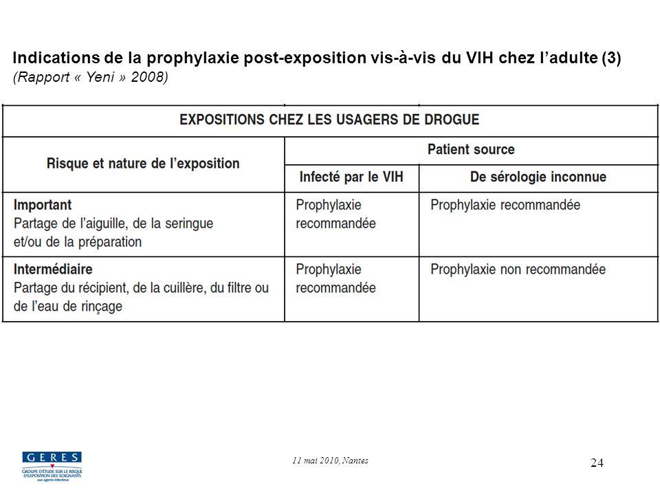 24 11 mai 2010, Nantes Indications de la prophylaxie post-exposition vis-à-vis du VIH chez ladulte (3) (Rapport « Yeni » 2008)