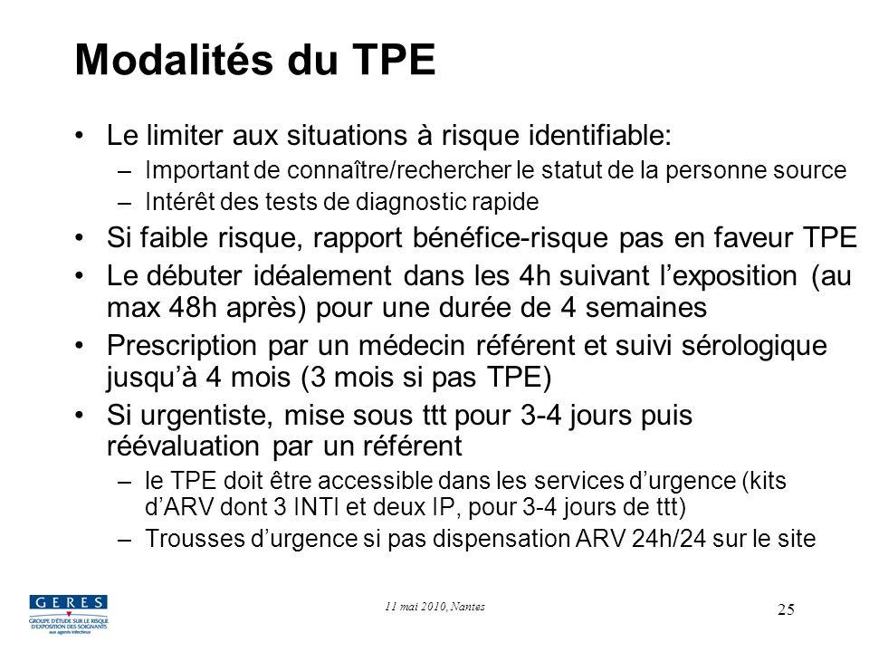 25 Modalités du TPE Le limiter aux situations à risque identifiable: –Important de connaître/rechercher le statut de la personne source –Intérêt des t