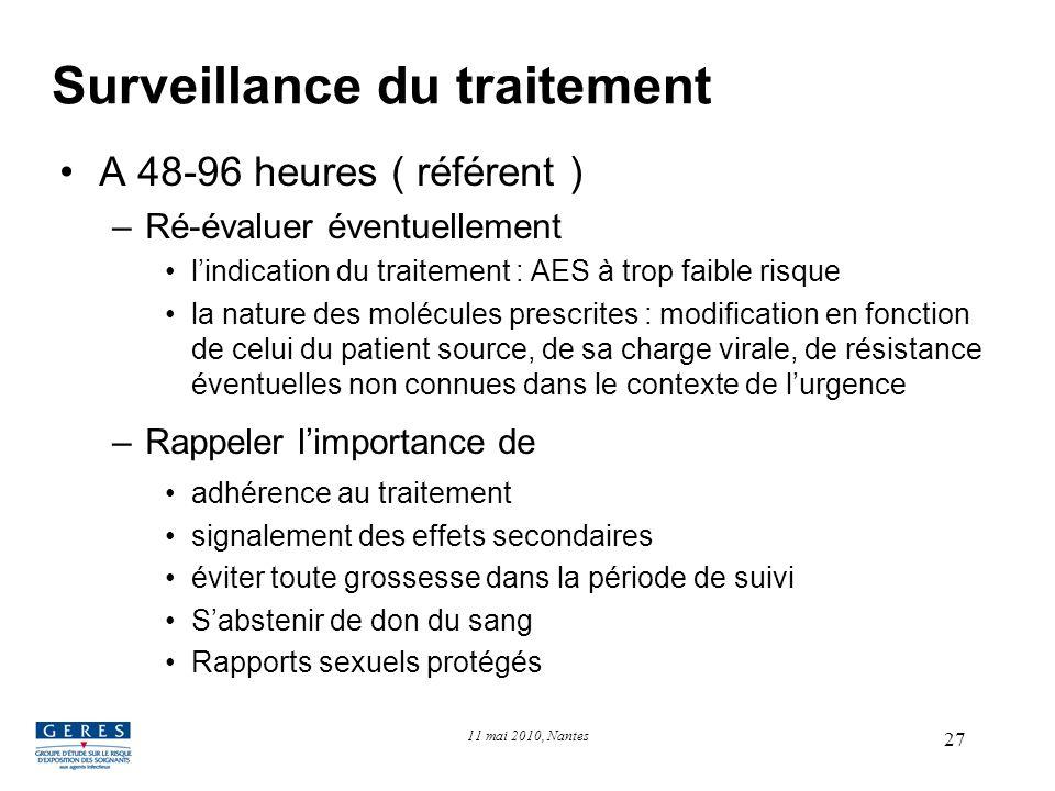 27 Surveillance du traitement A 48-96 heures ( référent ) –Ré-évaluer éventuellement lindication du traitement : AES à trop faible risque la nature de