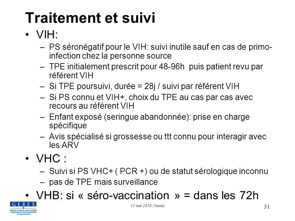 31 Traitement et suivi VIH: –PS séronégatif pour le VIH: suivi inutile sauf en cas de primo- infection chez la personne source –TPE initialement presc
