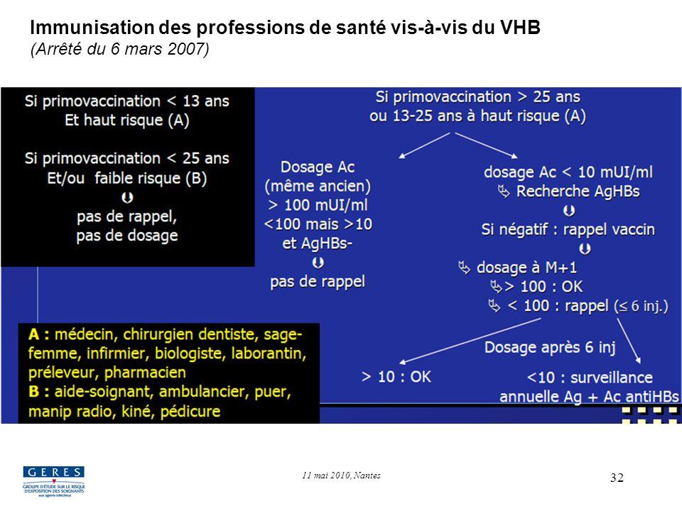 32 Immunisation des professions de santé vis-à-vis du VHB (Arrêté du 6 mars 2007) 11 mai 2010, Nantes