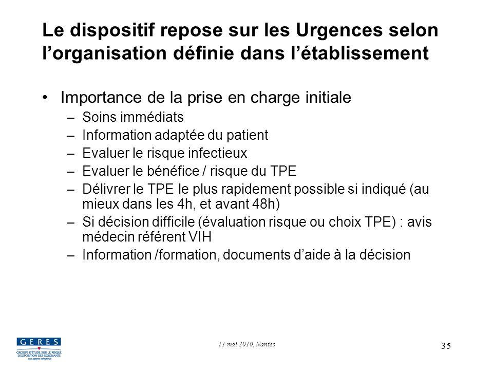 35 Le dispositif repose sur les Urgences selon lorganisation définie dans létablissement Importance de la prise en charge initiale –Soins immédiats –I