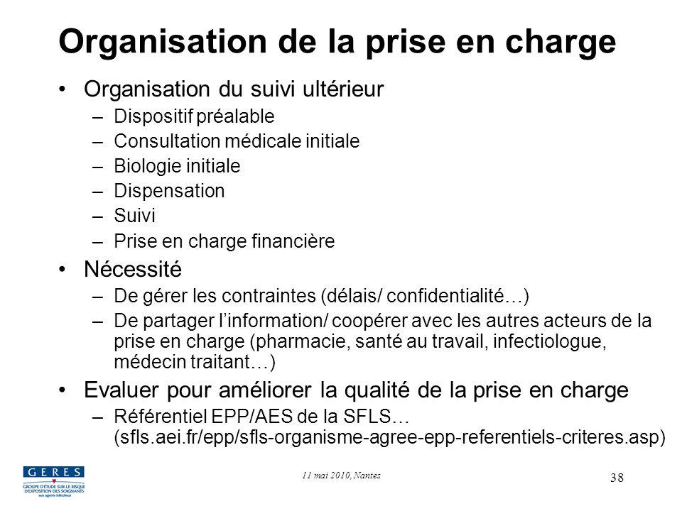 38 Organisation de la prise en charge Organisation du suivi ultérieur –Dispositif préalable –Consultation médicale initiale –Biologie initiale –Dispen
