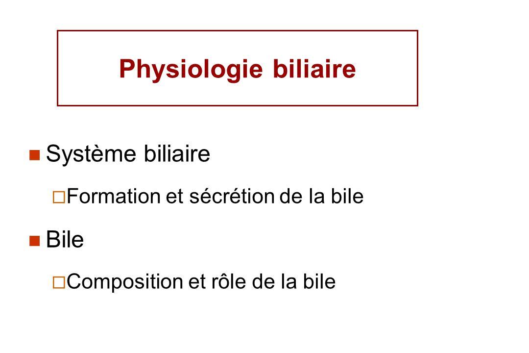 La bile vésiculaire Peut ne représenter que moins de 10% de la bile hépatique (<50% chez lhomme) La muqueuse de la VB pompe les électrolytes et leau La VB concentre (4 à 5 fois) la bile et en modifie la composition La bile devient visqueuse et les solutés non absorbables (A.B., cholesterol, bilirubine) peuvent se trouver concentrés au point datteindre une concentration critique de supersaturation (formation de calculs)