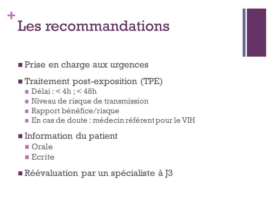 + Les recommandations Prise en charge aux urgences Traitement post-exposition (TPE) Délai : < 4h ; < 48h Niveau de risque de transmission Rapport bénéfice/risque En cas de doute : médecin référent pour le VIH Information du patient Orale Ecrite Réévaluation par un spécialiste à J3