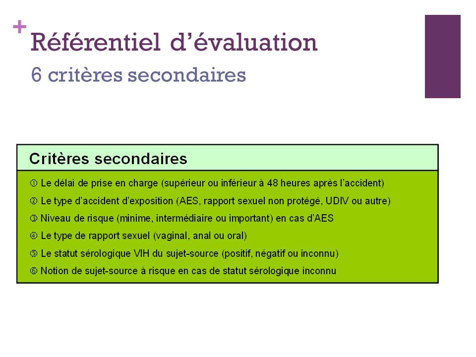 + Référentiel dévaluation 6 critères secondaires