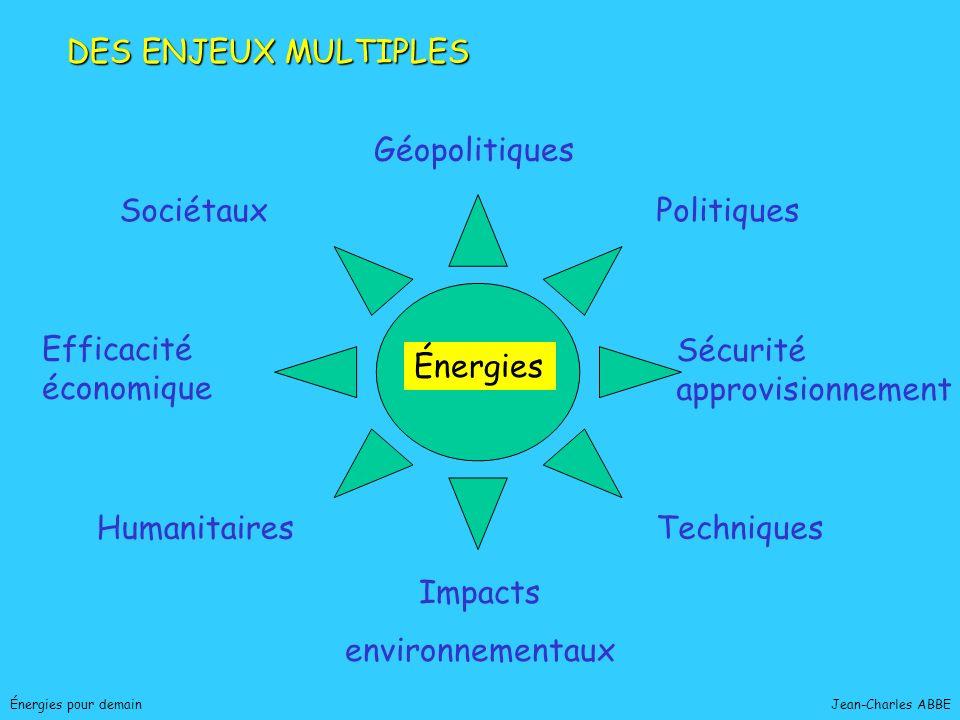 Énergies Sécurité approvisionnement Efficacité économique Impacts environnementaux HumanitairesTechniques PolitiquesSociétaux Géopolitiques DES ENJEUX