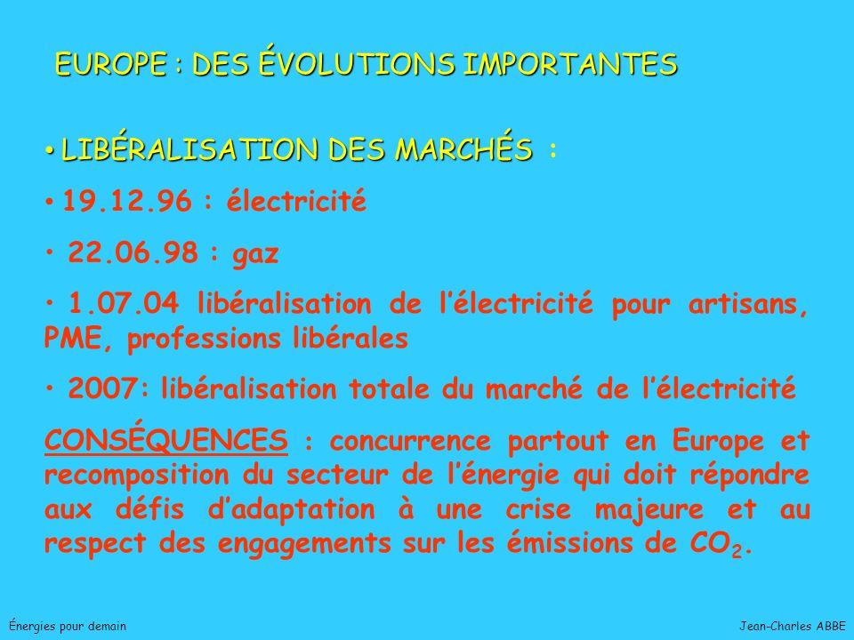 Jean-Charles ABBEÉnergies pour demain EUROPE : DES ÉVOLUTIONS IMPORTANTES LIBÉRALISATION DES MARCHÉS LIBÉRALISATION DES MARCHÉS : 19.12.96 : électrici