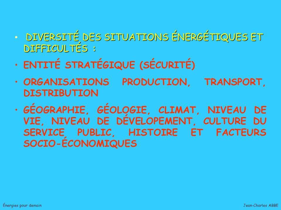 Jean-Charles ABBEÉnergies pour demain DIVERSITÉ DES SITUATIONS ÉNERGÉTIQUES ET DIFFICULTÉS : ENTITÉ STRATÉGIQUE (SÉCURITÉ) ORGANISATIONS PRODUCTION, T