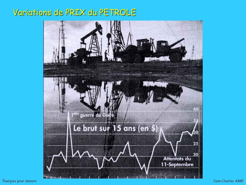 Jean-Charles ABBEÉnergies pour demain Variations de PRIX du PETROLE
