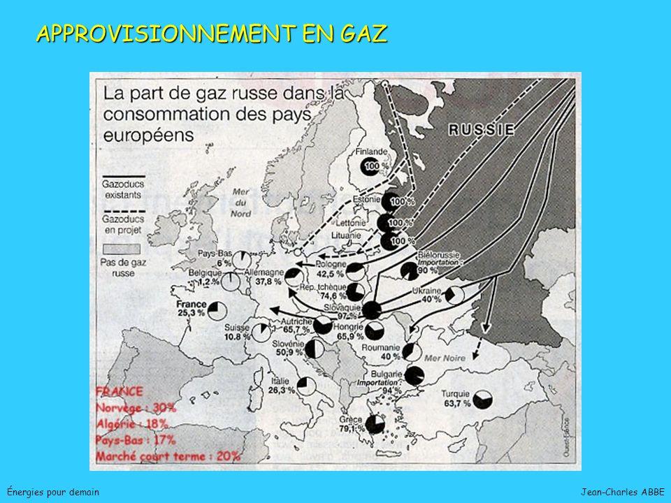 Jean-Charles ABBEÉnergies pour demain APPROVISIONNEMENT EN GAZ