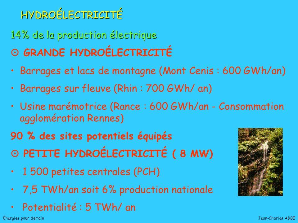 Jean-Charles ABBEÉnergies pour demain HYDROÉLECTRICITÉ 14% de la production électrique GRANDE HYDROÉLECTRICITÉ Barrages et lacs de montagne (Mont Ceni