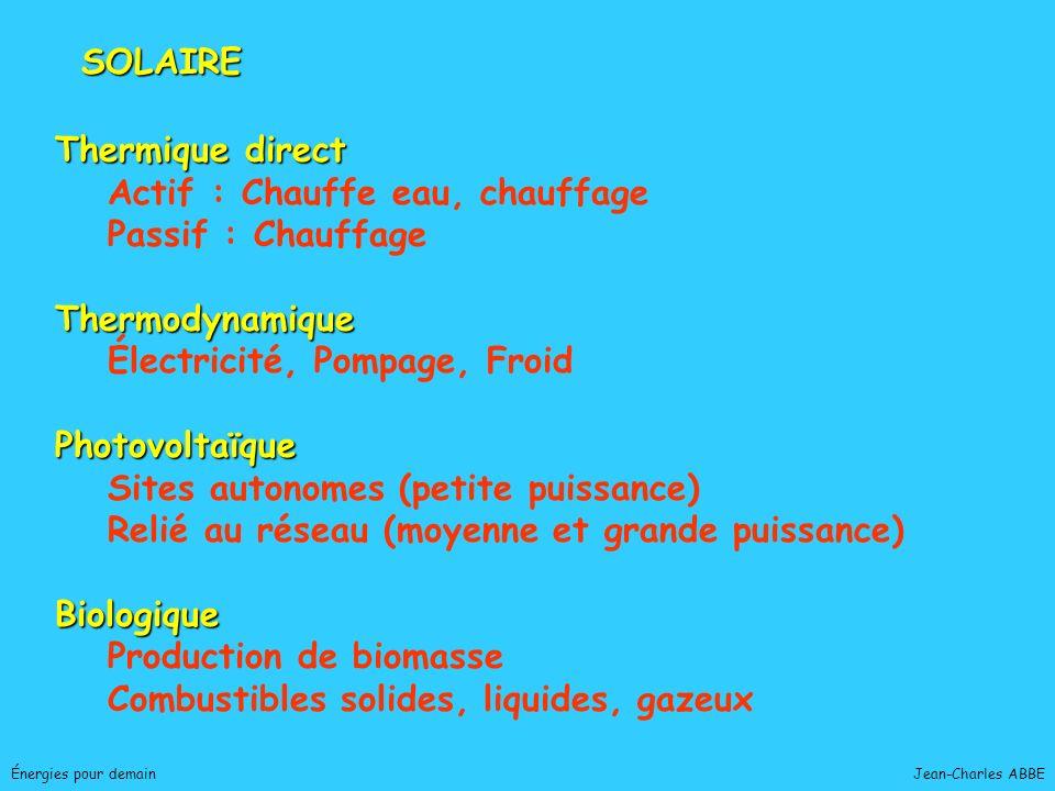 Jean-Charles ABBEÉnergies pour demain Thermique direct Actif : Chauffe eau, chauffage Passif : ChauffageThermodynamique Électricité, Pompage, FroidPho