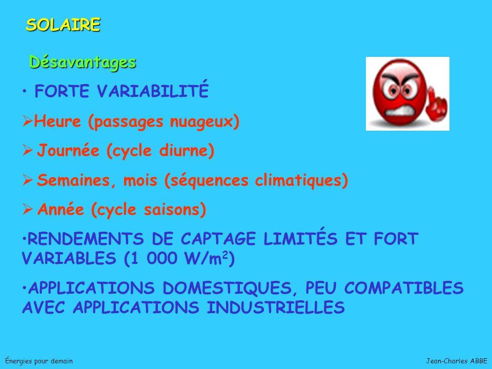 Jean-Charles ABBEÉnergies pour demain SOLAIRE Désavantages FORTE VARIABILITÉ Heure (passages nuageux) Journée (cycle diurne) Semaines, mois (séquences