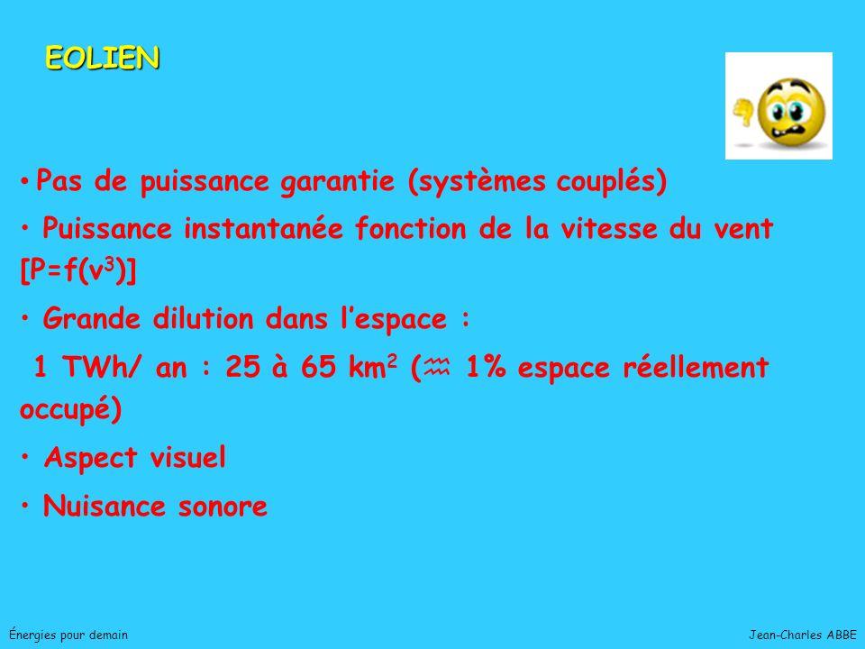 Jean-Charles ABBEÉnergies pour demain Pas de puissance garantie (systèmes couplés) Puissance instantanée fonction de la vitesse du vent [P=f(v 3 )] Gr