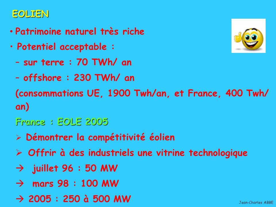 Jean-Charles ABBE Patrimoine naturel très riche Potentiel acceptable : – sur terre : 70 TWh/ an – offshore : 230 TWh/ an (consommations UE, 1900 Twh/a