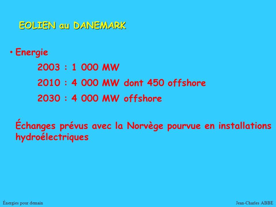 Jean-Charles ABBEÉnergies pour demain Energie 2003 : 1 000 MW 2010 : 4 000 MW dont 450 offshore 2030 : 4 000 MW offshore Échanges prévus avec la Norvè