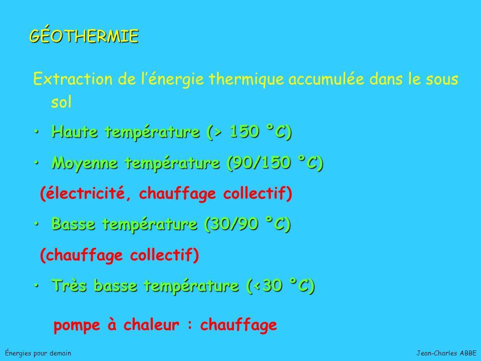Jean-Charles ABBEÉnergies pour demain Extraction de lénergie thermique accumulée dans le sous sol Haute température (> 150 °C)Haute température (> 150