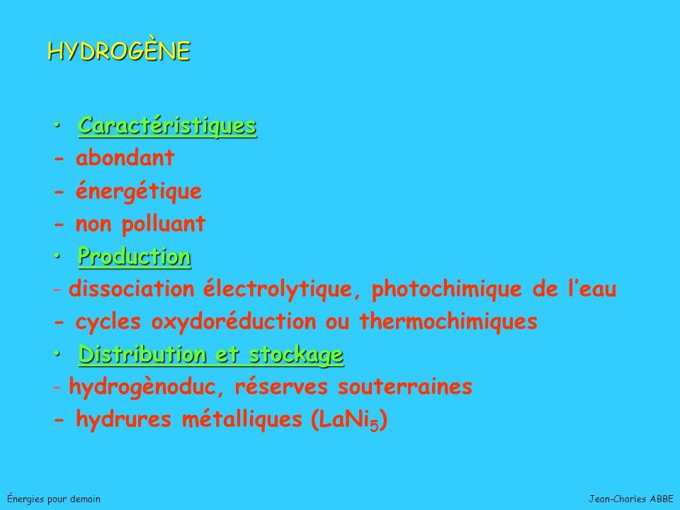 Jean-Charles ABBEÉnergies pour demain CaractéristiquesCaractéristiques - abondant - énergétique - non polluant ProductionProduction - dissociation éle