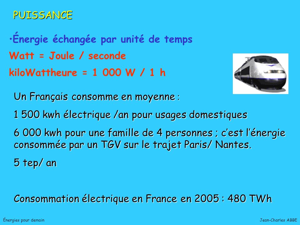 Jean-Charles ABBEÉnergies pour demain Énergie échangée par unité de temps Watt = Joule / seconde kiloWattheure = 1 000 W / 1 h PUISSANCE Un Français c