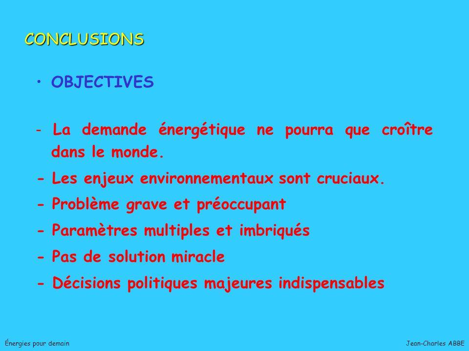 Jean-Charles ABBEÉnergies pour demain OBJECTIVES - La demande énergétique ne pourra que croître dans le monde. - Les enjeux environnementaux sont cruc