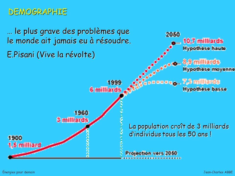 Jean-Charles ABBEÉnergies pour demain DEMOGRAPHIE La population croît de 3 milliards dindividus tous les 50 ans ! … le plus grave des problèmes que le
