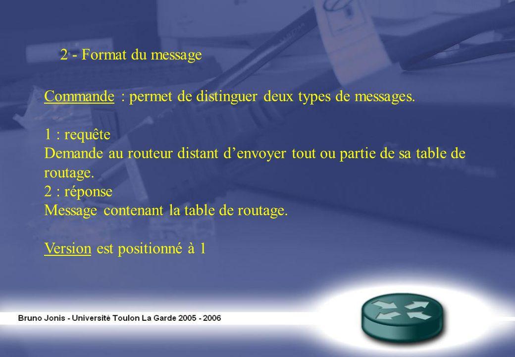 2 - Format du message Commande : permet de distinguer deux types de messages. 1 : requête Demande au routeur distant denvoyer tout ou partie de sa tab
