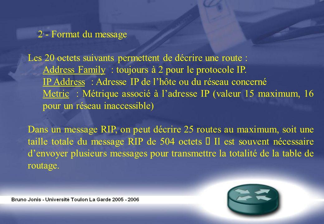 2 - Format du message Les 20 octets suivants permettent de décrire une route : Address Family : toujours à 2 pour le protocole IP. IP Address : Adress