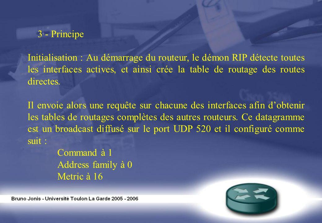 3 - Principe Initialisation : Au démarrage du routeur, le démon RIP détecte toutes les interfaces actives, et ainsi crée la table de routage des route
