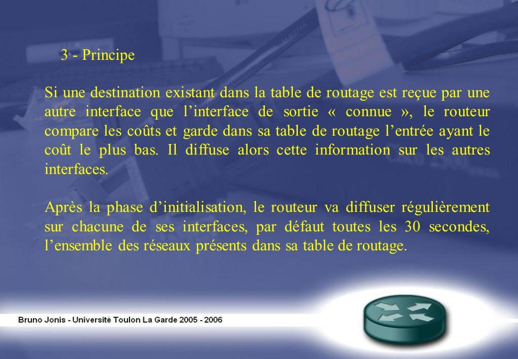 3 - Principe Si une destination existant dans la table de routage est reçue par une autre interface que linterface de sortie « connue », le routeur co