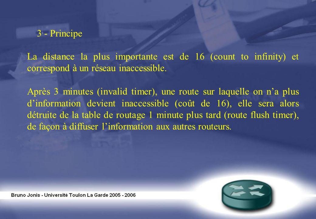 3 - Principe La distance la plus importante est de 16 (count to infinity) et correspond à un réseau inaccessible. Après 3 minutes (invalid timer), une